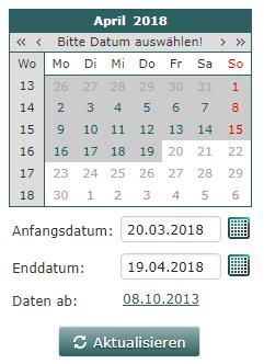 Kalender-Widget