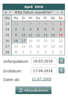Kalender-Widget für die Statistiken